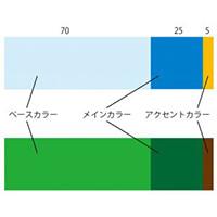 配色割合のイメージ